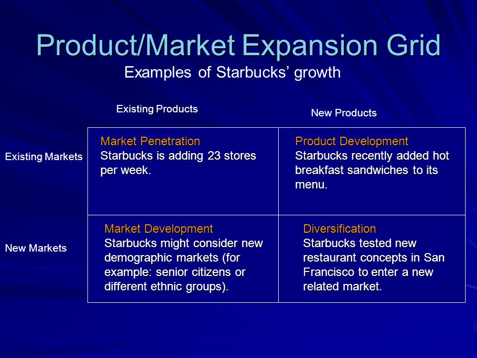 Product/Market Expansion Grid Market Penetration Starbucks is adding 23 stores per week. Product Development Starbucks recently added hot breakfast sa