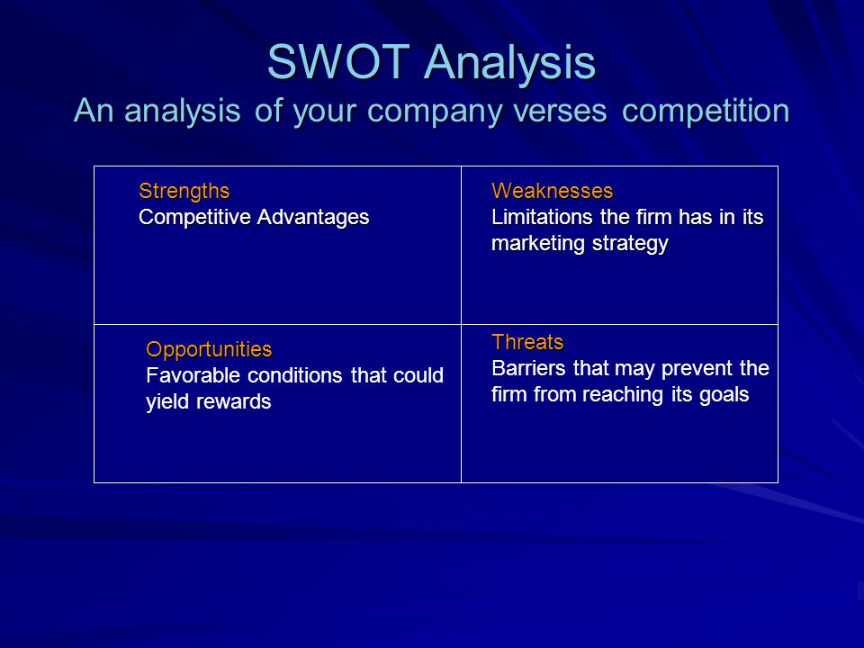 SWOT Analysis An analysis of your company verses competition Strengths Competitive Advantages Weaknesses Limitations the firm has in its marketing str