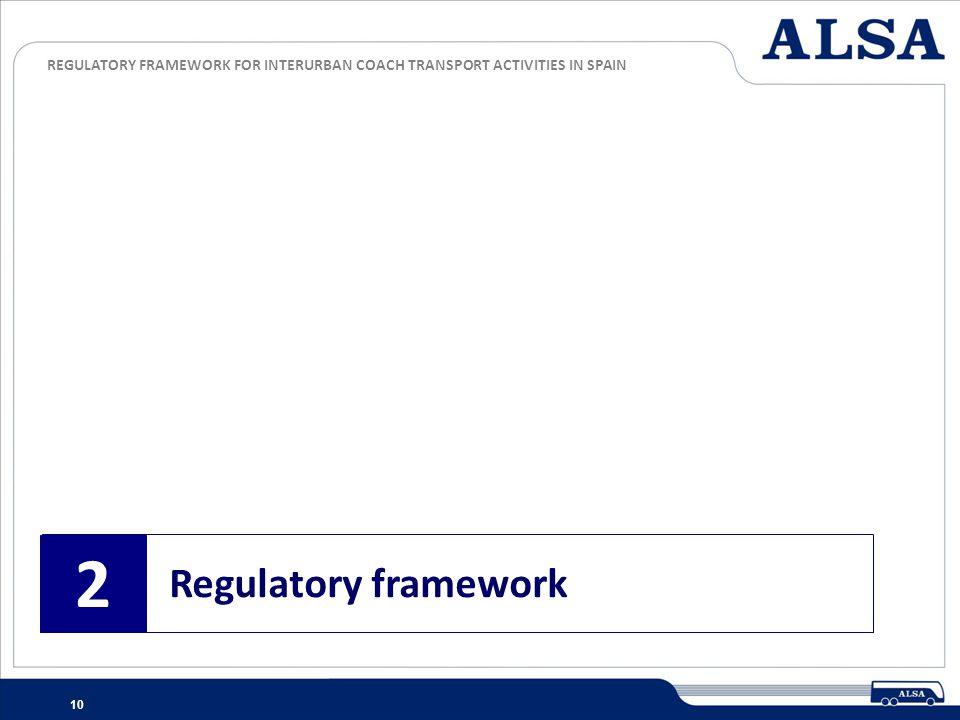 REGULATORY FRAMEWORK FOR INTERURBAN COACH TRANSPORT ACTIVITIES IN SPAIN 10 Regulatory framework 2