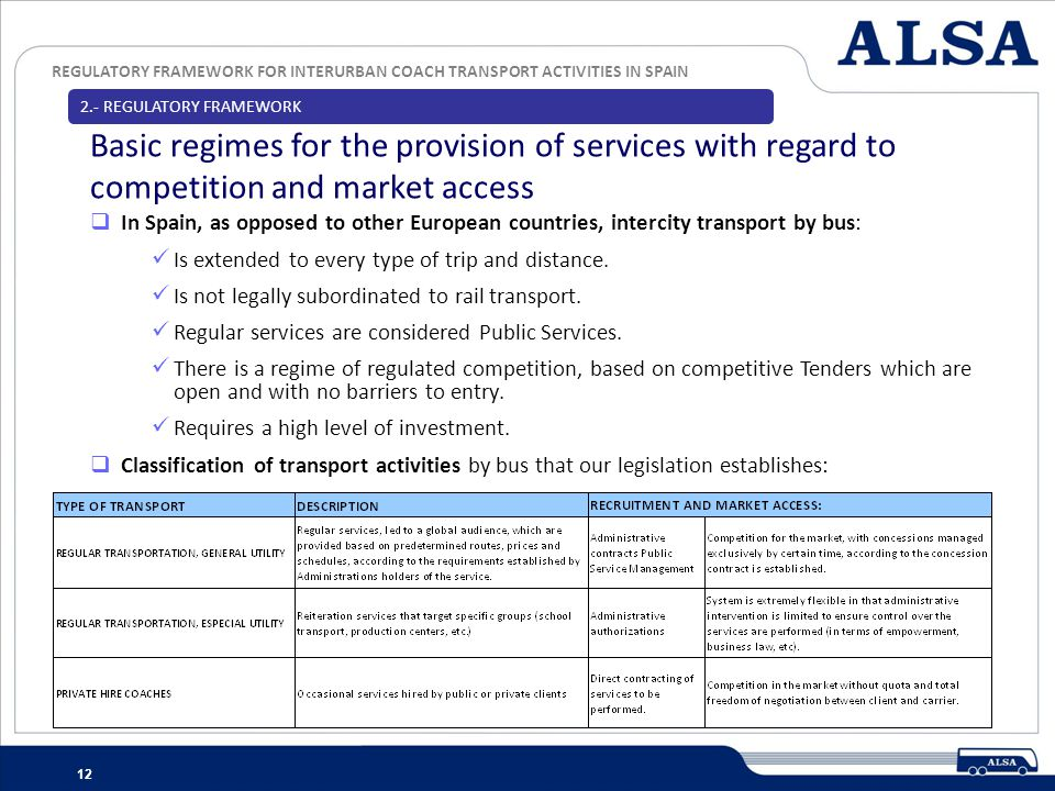 REGULATORY FRAMEWORK FOR INTERURBAN COACH TRANSPORT ACTIVITIES IN SPAIN 12 In Spain, as opposed to other European countries, intercity transport by bu