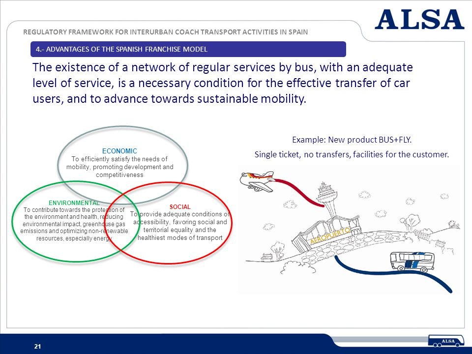 REGULATORY FRAMEWORK FOR INTERURBAN COACH TRANSPORT ACTIVITIES IN SPAIN 21 The existence of a network of regular services by bus, with an adequate lev