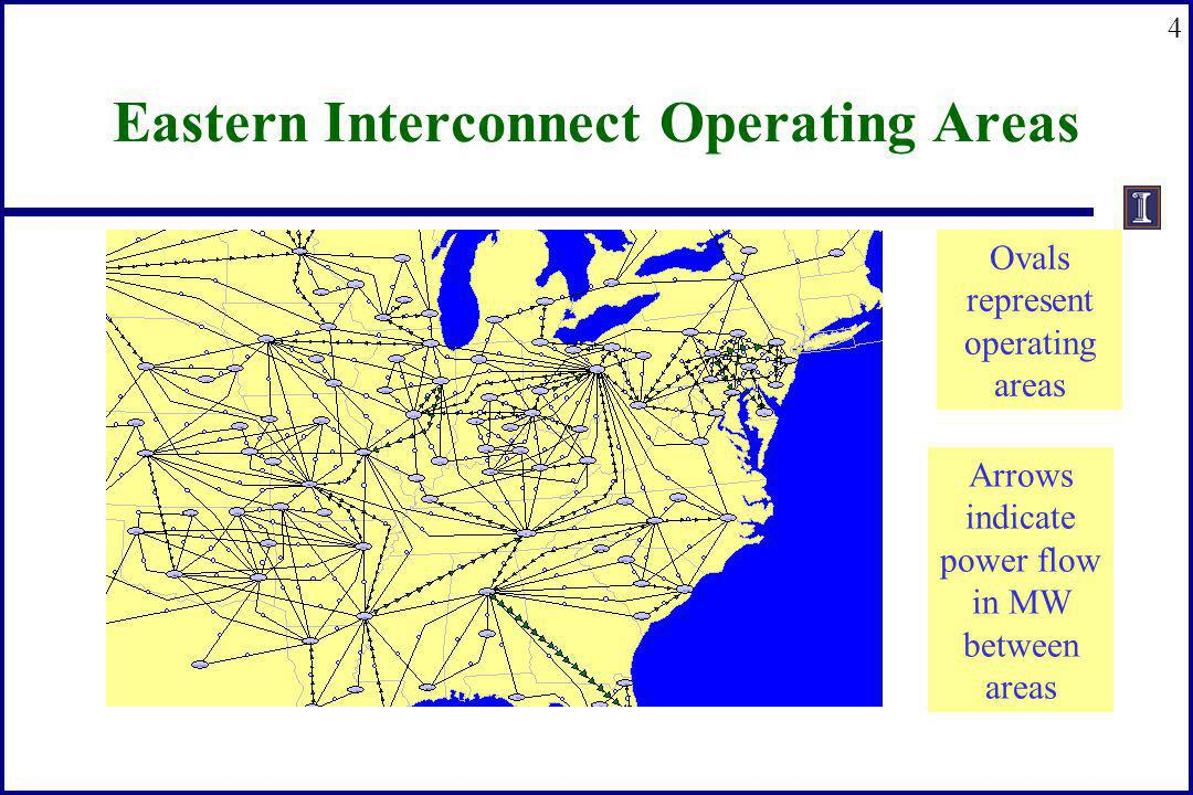 4 Eastern Interconnect Operating Areas Ovals represent operating areas Arrows indicate power flow in MW between areas