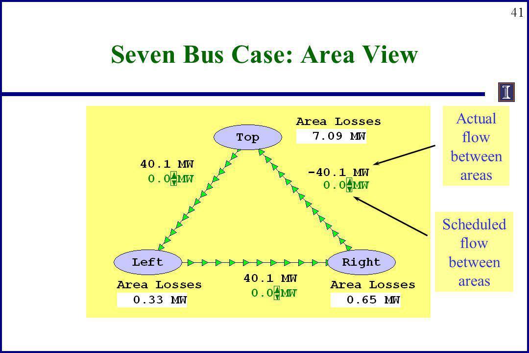 41 Seven Bus Case: Area View Actual flow between areas Scheduled flow between areas