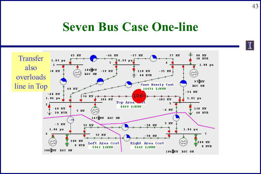 43 Seven Bus Case One-line Transfer also overloads line in Top