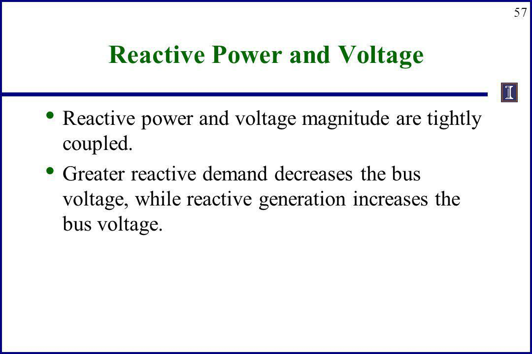 57 Reactive Power and Voltage Reactive power and voltage magnitude are tightly coupled. Greater reactive demand decreases the bus voltage, while react