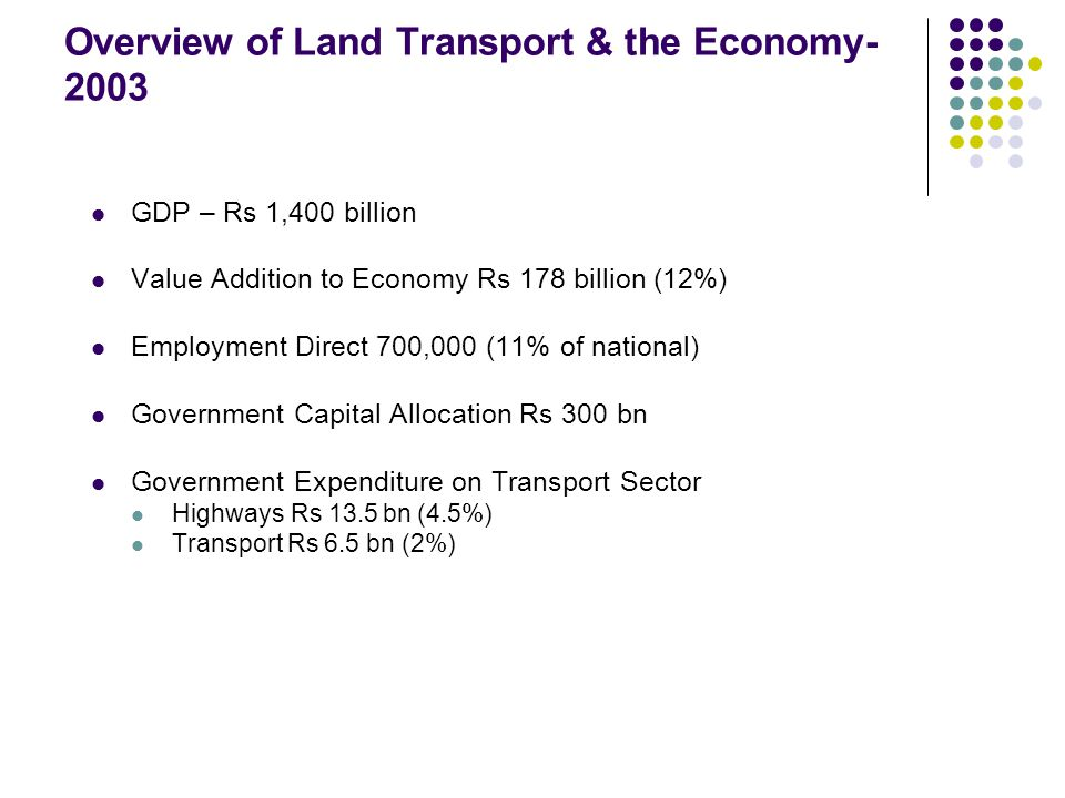 Description of Sub Sectors Buses Railways Three Wheelers Trucking Private Transport Rural Transport