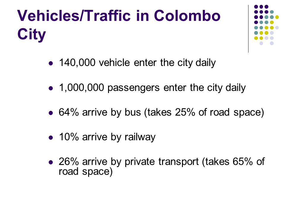 Vehicles/Traffic in Colombo City 140,000 vehicle enter the city daily 1,000,000 passengers enter the city daily 64% arrive by bus (takes 25% of road s