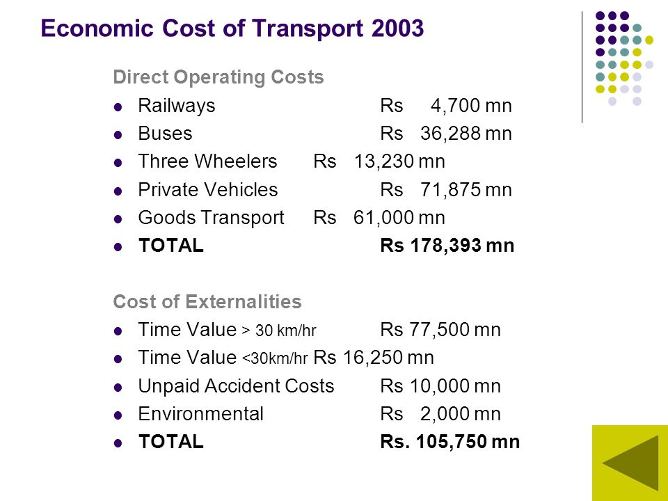 Economic Cost of Transport 2003 Direct Operating Costs Railways Rs 4,700 mn Buses Rs 36,288 mn Three Wheelers Rs 13,230 mn Private Vehicles Rs 71,875
