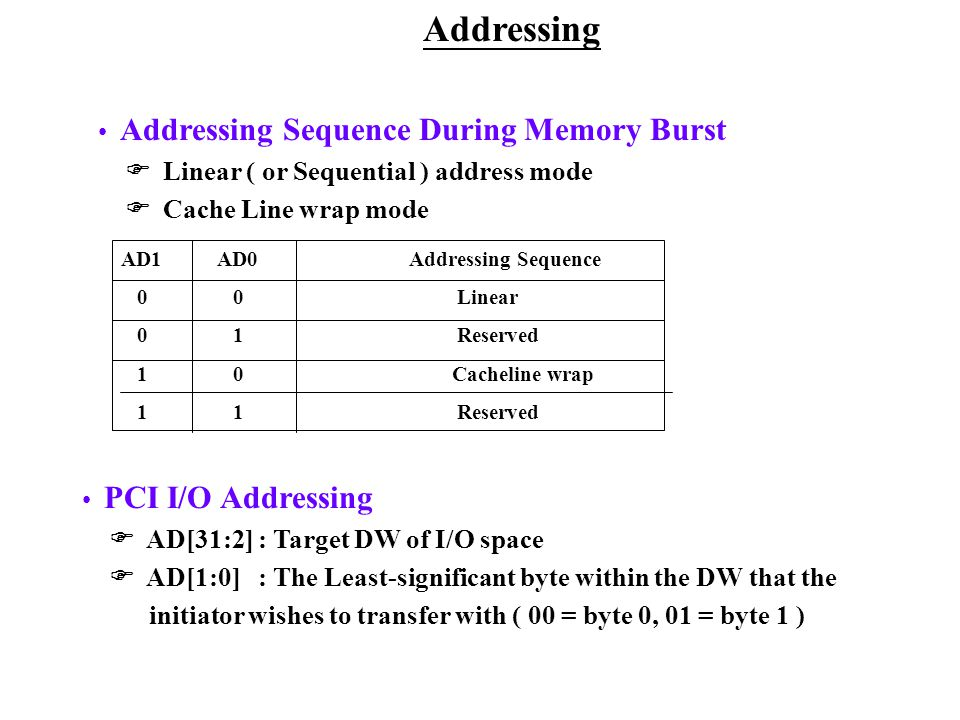 Addressing Addressing Sequence During Memory Burst Linear ( or Sequential ) address mode Cache Line wrap mode AD1AD0Addressing Sequence 0 0 Linear 0 1 Reserved 1 0 Cacheline wrap 1 1 Reserved PCI I/O Addressing AD[31:2] : Target DW of I/O space AD[1:0] : The Least-significant byte within the DW that the initiator wishes to transfer with ( 00 = byte 0, 01 = byte 1 )