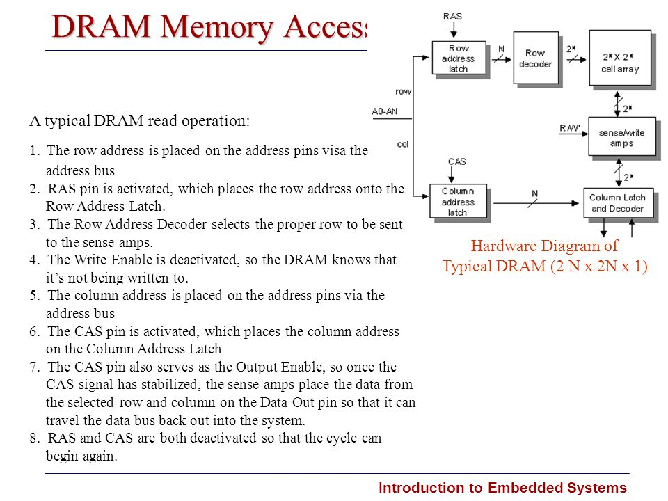 Introduction to Embedded Systems DRAM Memory Access Hardware Diagram of Typical DRAM (2 N x 2N x 1) A typical DRAM read operation: 1. The row address