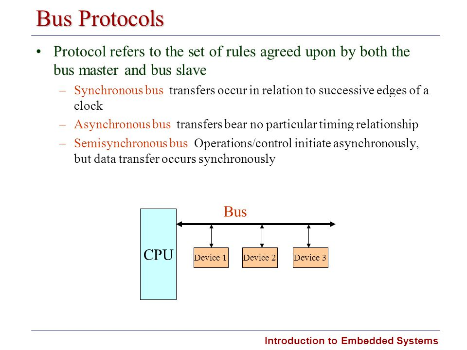 Introduction to Embedded Systems Bus Protocols Protocol refers to the set of rules agreed upon by both the bus master and bus slave –Synchronous bus 