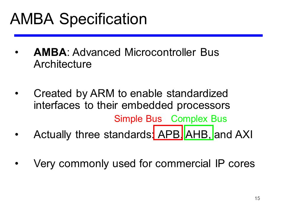 15 AMBA Specification AMBA: Advanced Microcontroller Bus Architecture Created by ARM to enable standardized interfaces to their embedded processors Ac