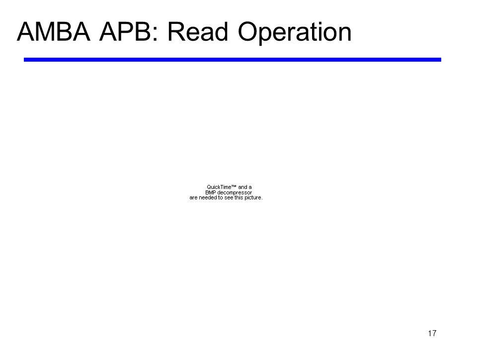 17 AMBA APB: Read Operation
