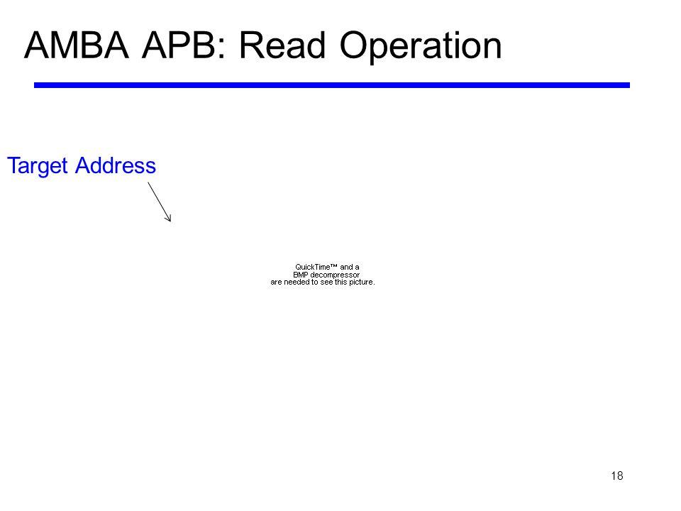 18 AMBA APB: Read Operation Target Address