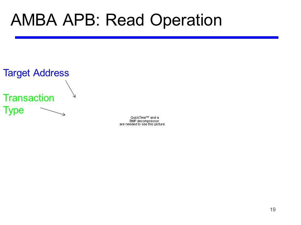 19 AMBA APB: Read Operation Target Address Transaction Type