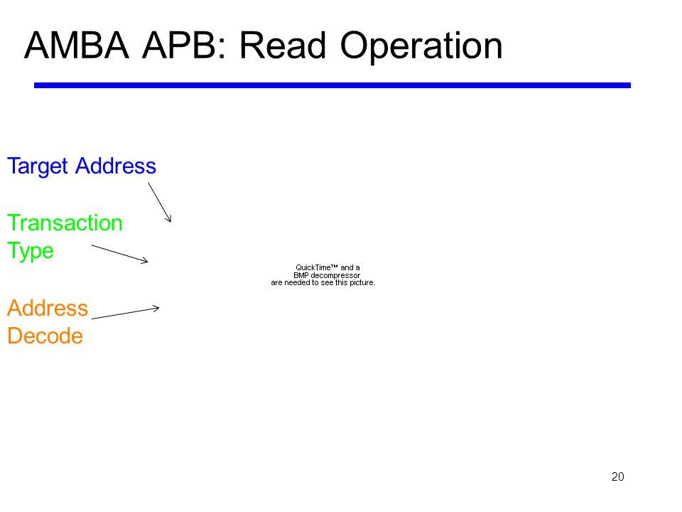 20 AMBA APB: Read Operation Target Address Transaction Type Address Decode