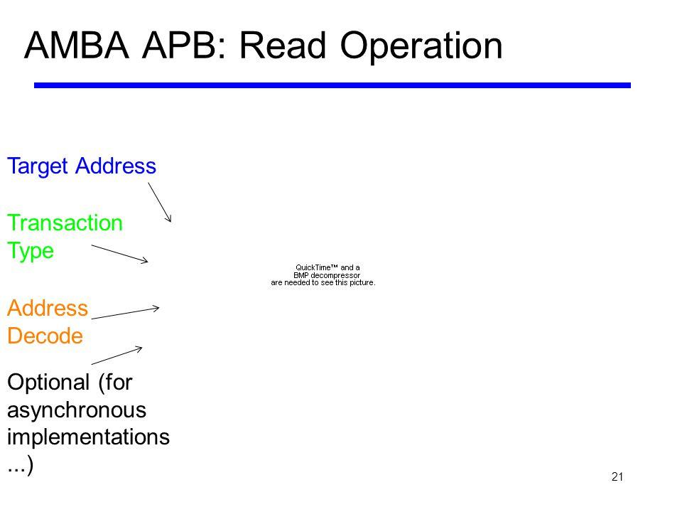 21 AMBA APB: Read Operation Target Address Transaction Type Address Decode Optional (for asynchronous implementations...)