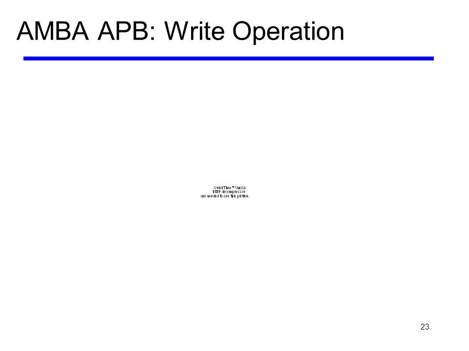23 AMBA APB: Write Operation