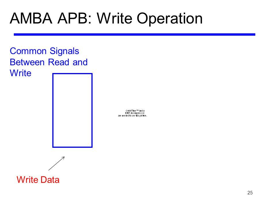 25 AMBA APB: Write Operation Write Data Common Signals Between Read and Write