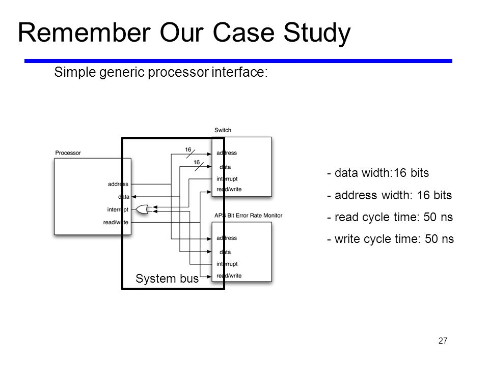 27 - data width:16 bits - address width: 16 bits - read cycle time: 50 ns - write cycle time: 50 ns Simple generic processor interface: System bus Rem