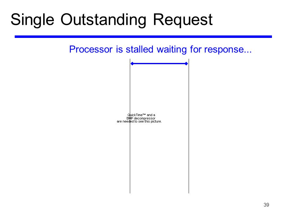 39 Single Outstanding Request Processor is stalled waiting for response...