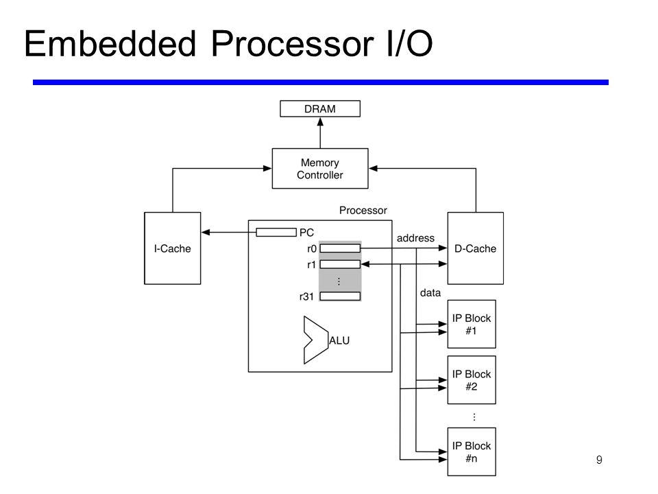 9 Embedded Processor I/O