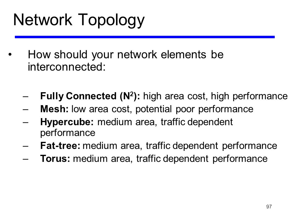 97 Network Topology How should your network elements be interconnected: –Fully Connected (N 2 ): high area cost, high performance –Mesh: low area cost