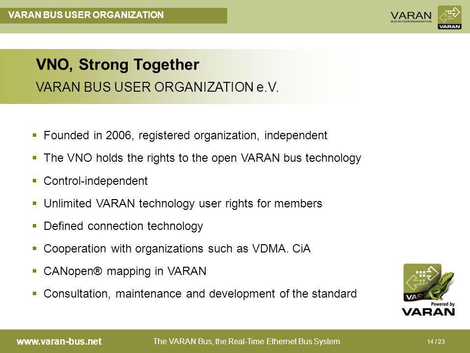 The VARAN Bus, the Real-Time Ethernet Bus System www.varan-bus.net 14 / 23 VNO, Strong Together VARAN BUS USER ORGANIZATION e.V. VARAN BUS USER ORGANI