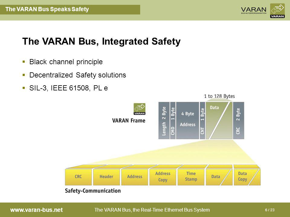 The VARAN Bus, the Real-Time Ethernet Bus System www.varan-bus.net 6 / 23 The VARAN Bus Speaks Safety The VARAN Bus, Integrated Safety Black channel principle Decentralized Safety solutions SIL-3, IEEE 61508, PL e