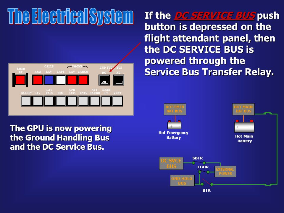 DC SVCE BUS If the DC SERVICE BUS push button is depressed on the flight attendant panel, then the DC SERVICE BUS is powered through the Service Bus Transfer Relay.