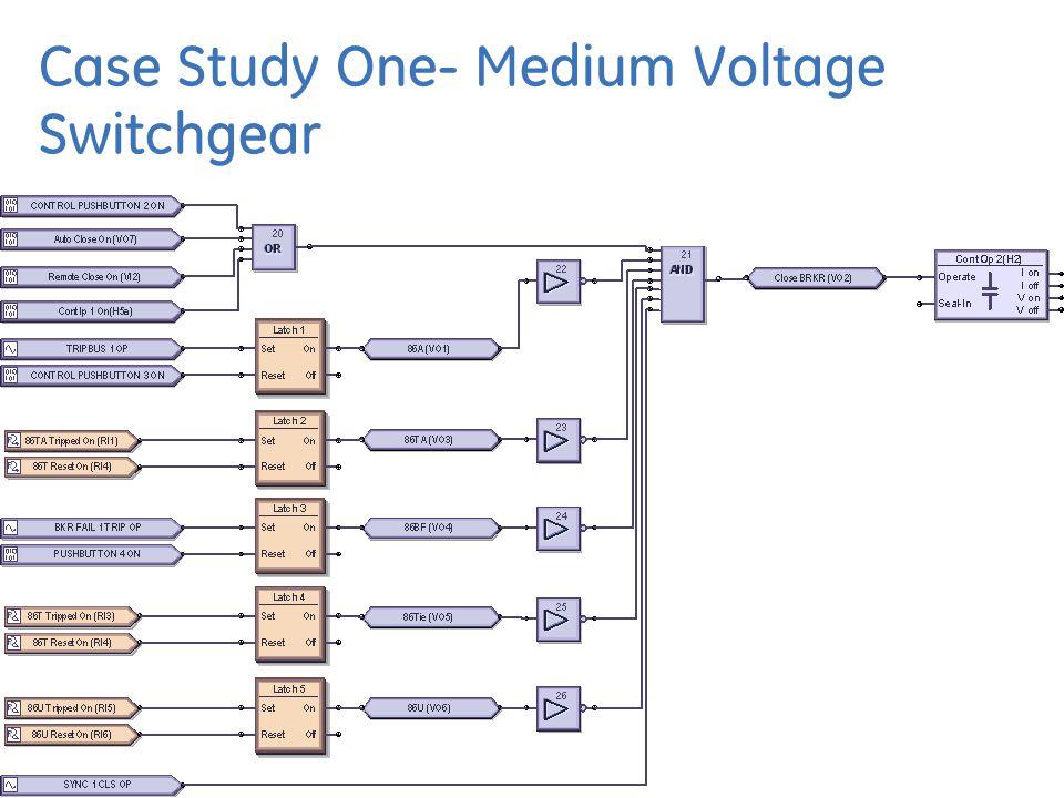 Case Study One- Medium Voltage Switchgear