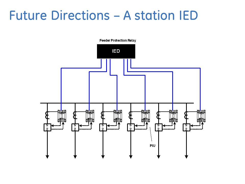 Future Directions – A station IED