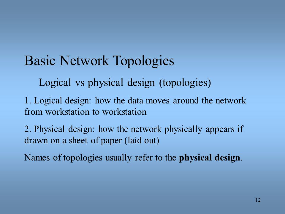 12 Basic Network Topologies Logical vs physical design (topologies) 1. Logical design: how the data moves around the network from workstation to works
