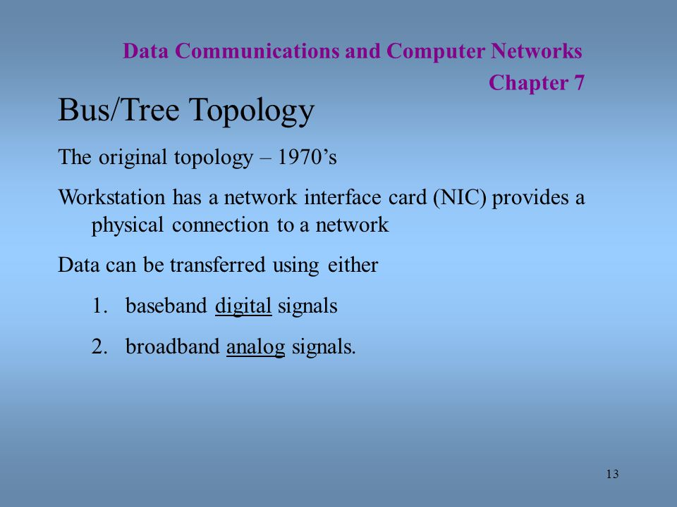 13 Data Communications and Computer Networks Chapter 7 Bus/Tree Topology The original topology – 1970s Workstation has a network interface card (NIC)