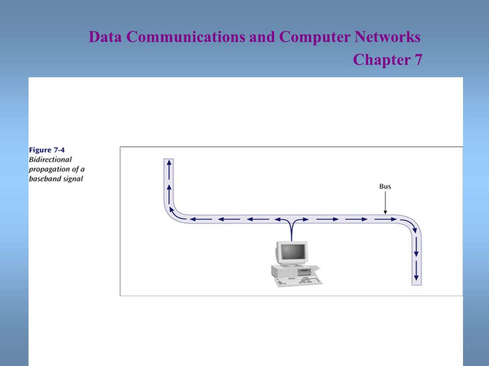 19 Data Communications and Computer Networks Chapter 7