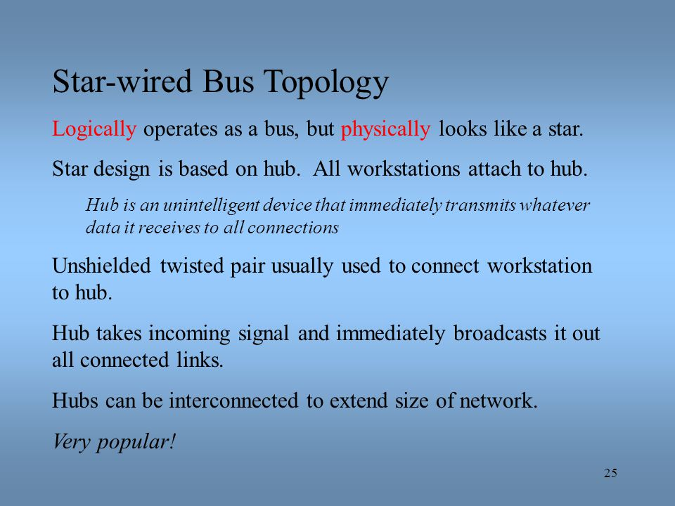 25 Star-wired Bus Topology Logically operates as a bus, but physically looks like a star. Star design is based on hub. All workstations attach to hub.