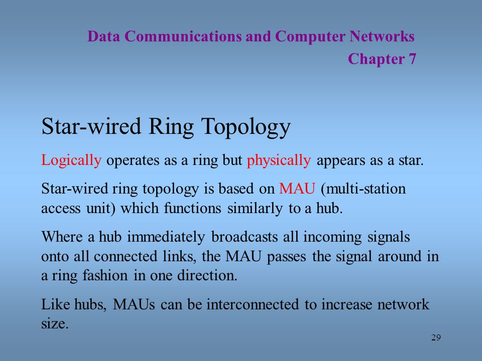 29 Data Communications and Computer Networks Chapter 7 Star-wired Ring Topology Logically operates as a ring but physically appears as a star. Star-wi