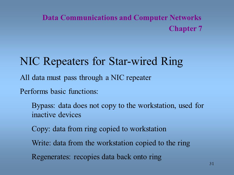 31 Data Communications and Computer Networks Chapter 7 NIC Repeaters for Star-wired Ring All data must pass through a NIC repeater Performs basic func