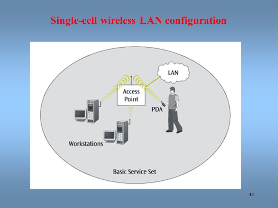 40 Single-cell wireless LAN configuration