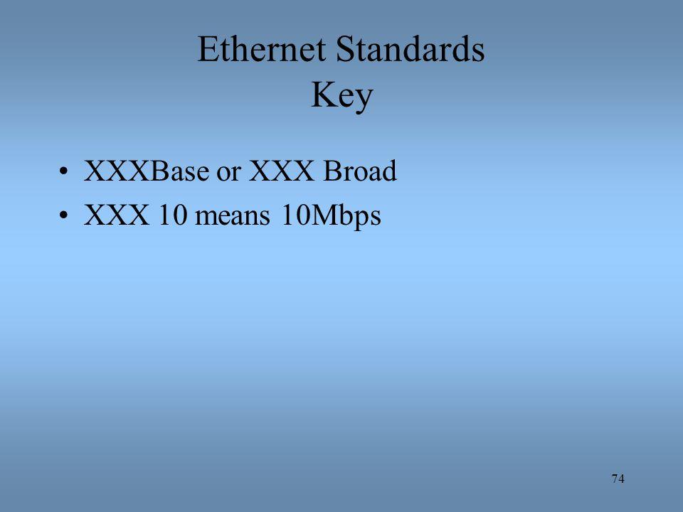 74 Ethernet Standards Key XXXBase or XXX Broad XXX 10 means 10Mbps