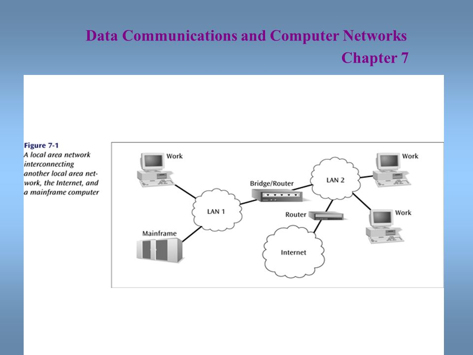 9 Data Communications and Computer Networks Chapter 7