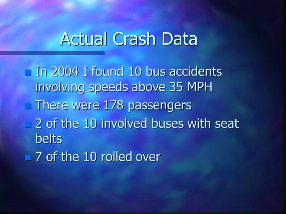 Actual Crash Data n In 2004 I found 10 bus accidents involving speeds above 35 MPH n There were 178 passengers n 2 of the 10 involved buses with seat belts n 7 of the 10 rolled over
