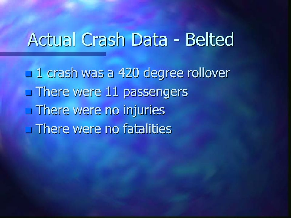 Actual Crash Data - Belted n 1 crash was a 420 degree rollover n There were 11 passengers n There were no injuries n There were no fatalities