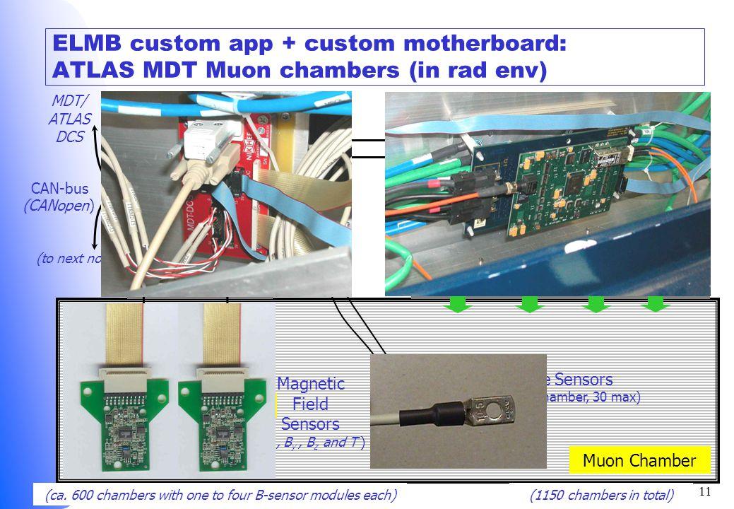 H.Boterenbrood R2E Workshop, June 2-3 2009 11 ELMB custom app + custom motherboard: ATLAS MDT Muon chambers (in rad env) ADC 24-bit ID B-sensor 3 ADC 24-bit ID Muon Chamber Magnetic Field Sensors (B x, B y, B z and T ) CAN-bus ELMB micro CAN B-sensor 0 MDT-DCS module 24-bit ADC 24-bit 16-bit ADC SPI 7 4 B-sensor 1 ID MDT Front-end Electronics (CSM) JTAG: electronics configuration DIG-I/O 3 Voltages, Temperatures (64 channels) 16-bit ADC DIG-I/O 4 4status & control (e.g reset) JTAG CSM-ADC 5 (ca.