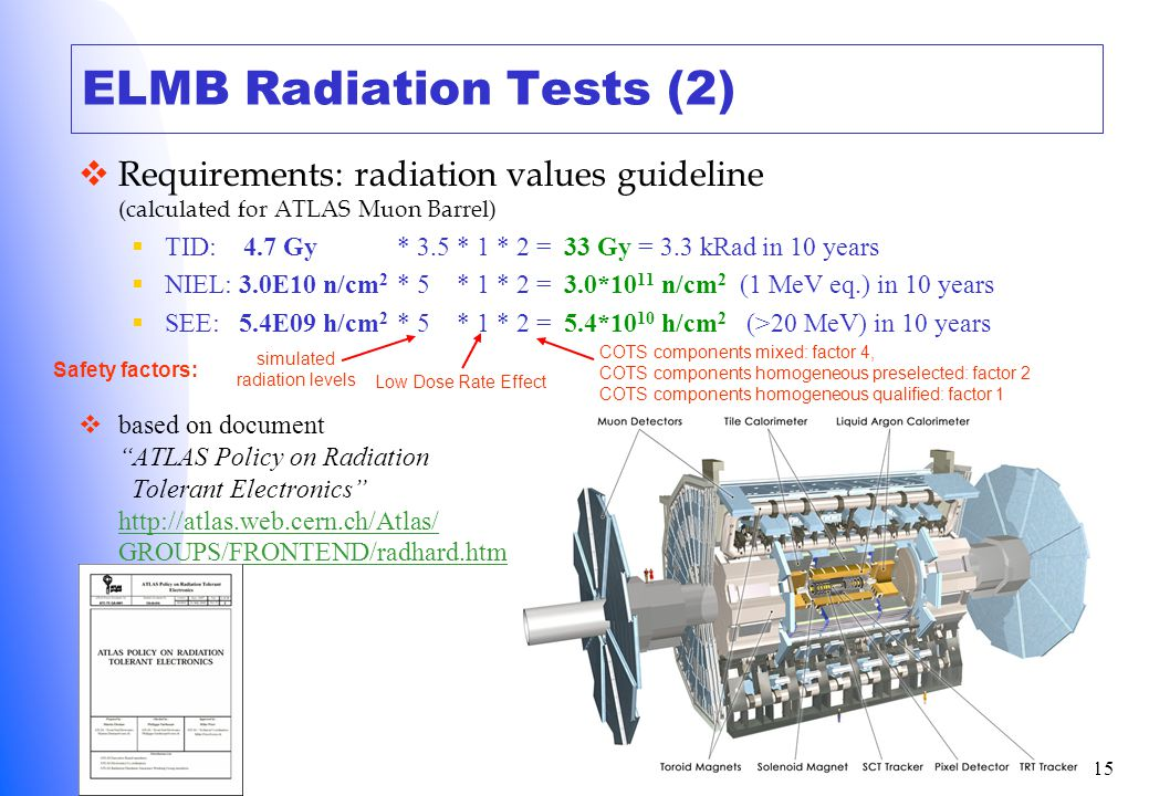 H.Boterenbrood R2E Workshop, June 2-3 2009 15 ELMB Radiation Tests (2) Requirements: radiation values guideline (calculated for ATLAS Muon Barrel) TID