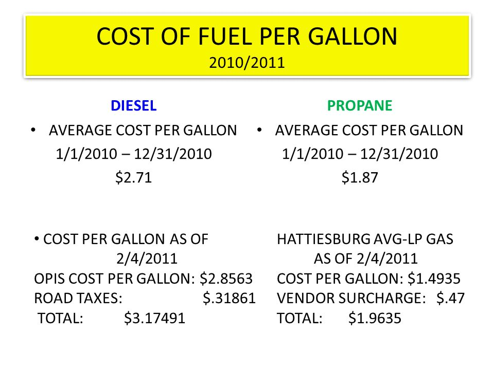 COST OF FUEL PER GALLON 2010/2011 DIESEL AVERAGE COST PER GALLON 1/1/2010 – 12/31/2010 $2.71 PROPANE AVERAGE COST PER GALLON 1/1/2010 – 12/31/2010 $1.87 COST PER GALLON AS OF 2/4/2011 OPIS COST PER GALLON: $2.8563 ROAD TAXES: $.31861 TOTAL: $3.17491 HATTIESBURG AVG-LP GAS AS OF 2/4/2011 COST PER GALLON: $1.4935 VENDOR SURCHARGE: $.47 TOTAL: $1.9635