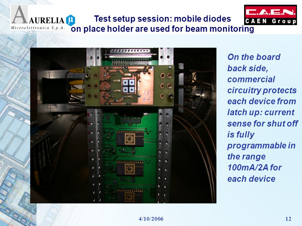 4/10/200612 Test setup session: mobile diodes on place holder are used for beam monitoring On the board back side, commercial circuitry protects each device from latch up: current sense for shut off is fully programmable in the range 100mA/2A for each device