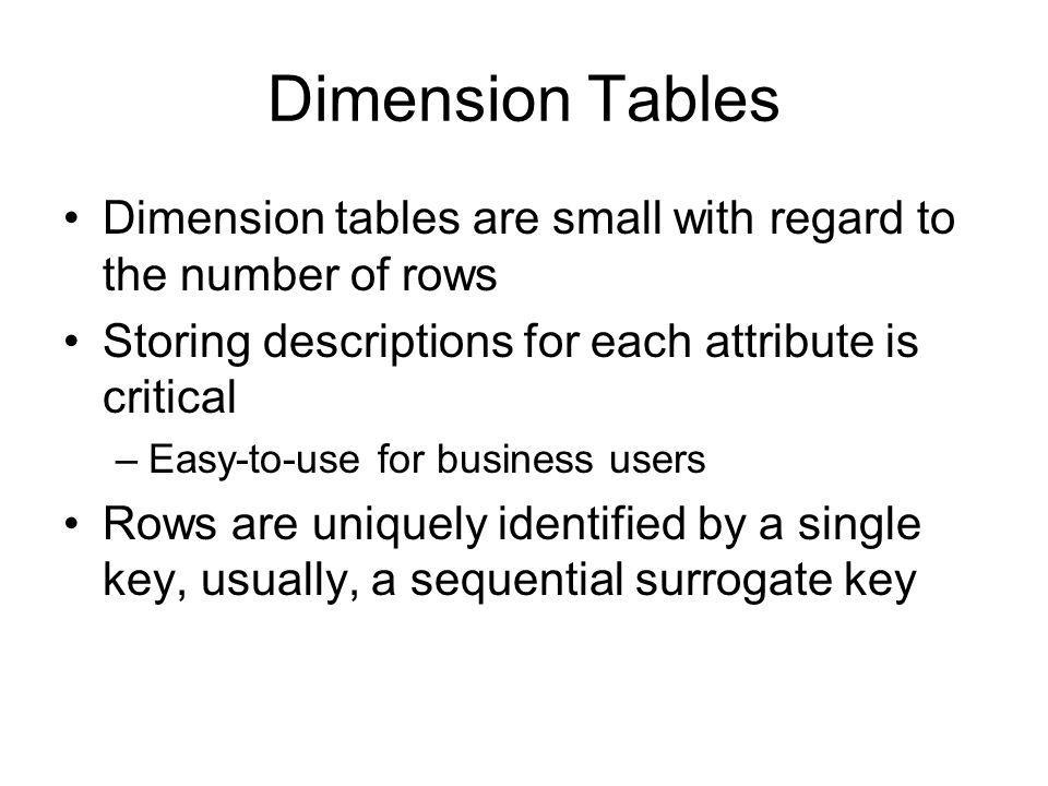 Dimension Tables Dimension tables are small with regard to the number of rows Storing descriptions for each attribute is critical –Easy-to-use for bus