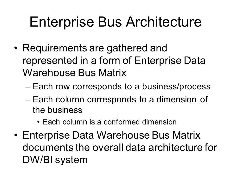 Enterprise Bus Architecture Requirements are gathered and represented in a form of Enterprise Data Warehouse Bus Matrix –Each row corresponds to a bus