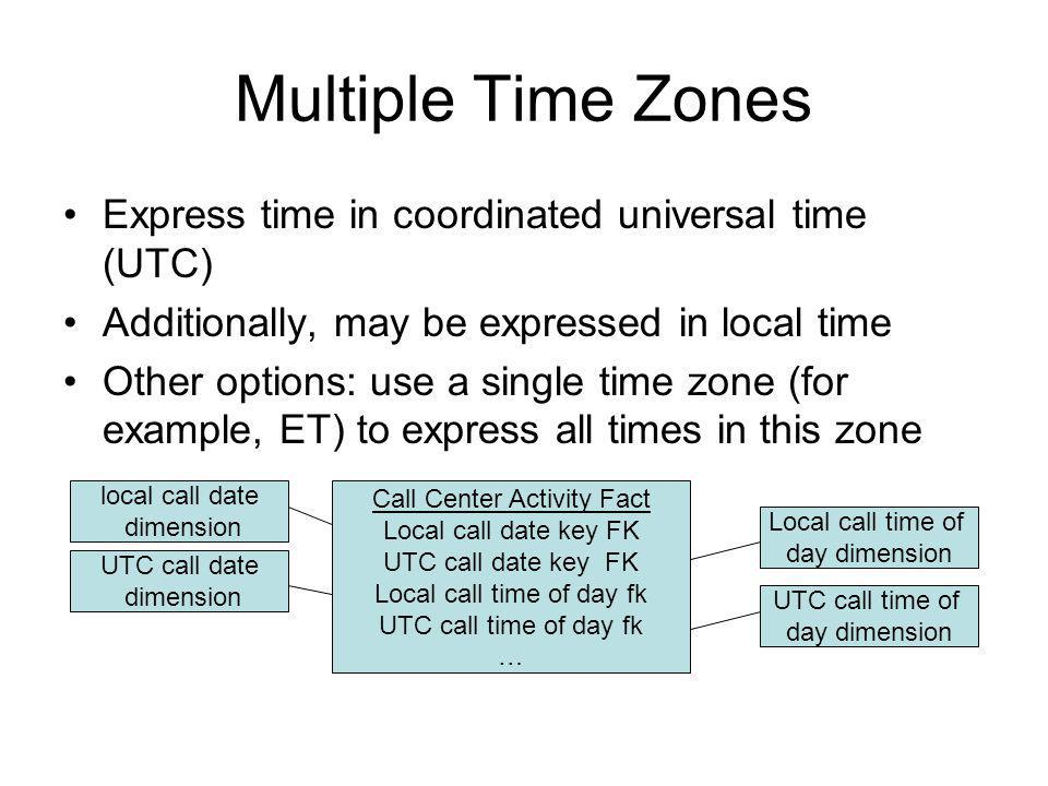 Multiple Time Zones Express time in coordinated universal time (UTC) Additionally, may be expressed in local time Other options: use a single time zon